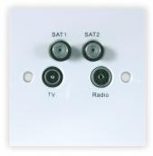 TV/Radio/Sat/Return